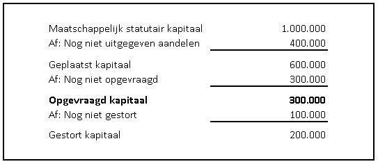 Gestort en opgevraagd kapitaal