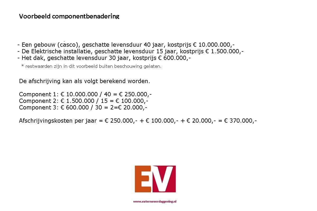 Voorbeeld componentbenadering afschrijving
